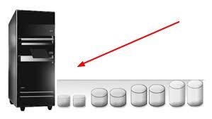 as400_storage